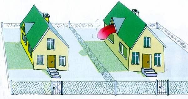 Расположение домов