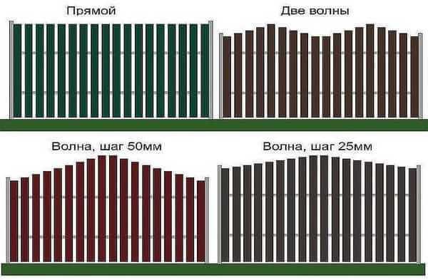 Как оформить забор