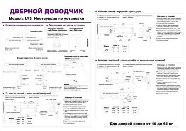 Документация к механизмам