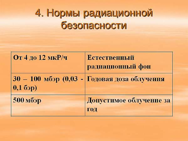 Нормальная радиация