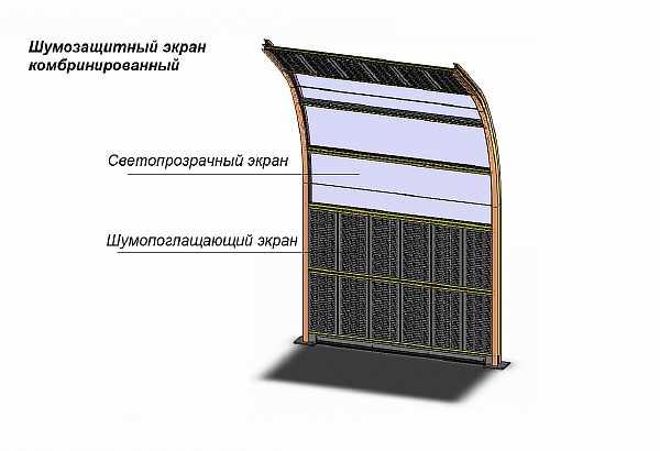 Схема экрана