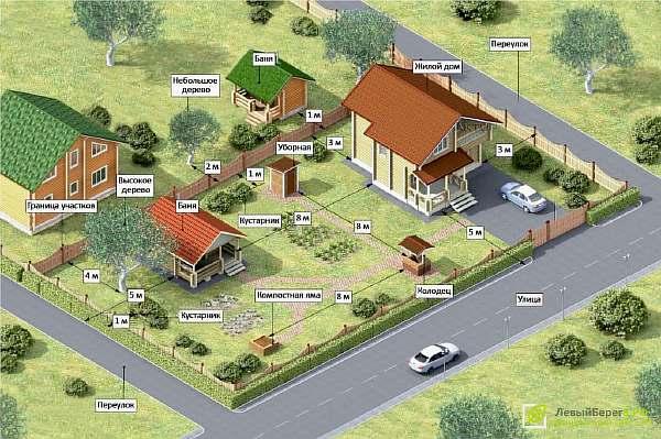 Схема размещения построек