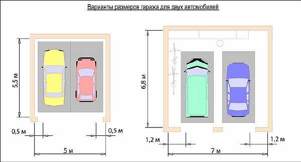 Размеры гаража на 2 автомобиля