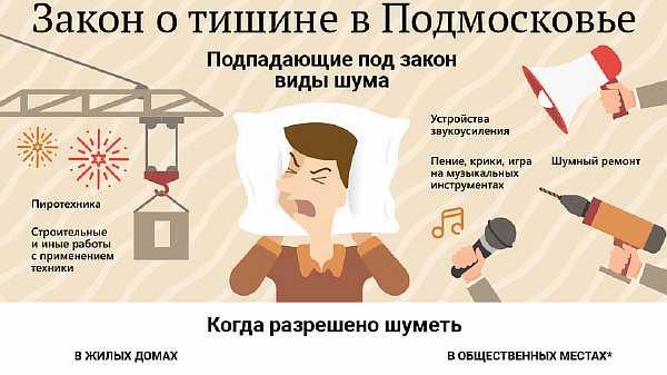 Шум в Подмосковье