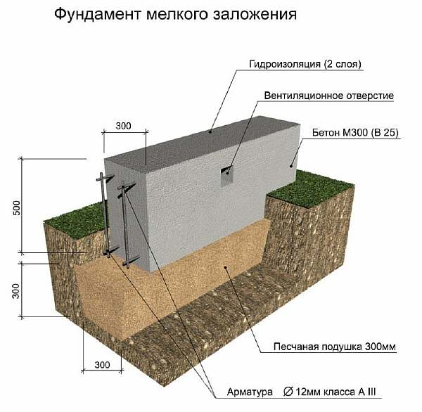 Чертеж с бетонной подушкой