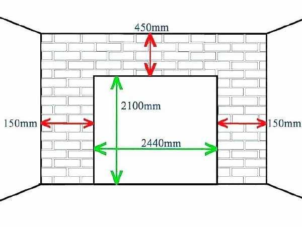 Высота и ширина конструкции