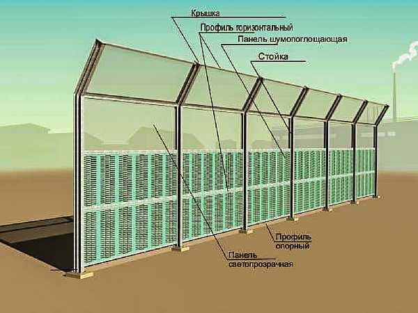 Схема барьера