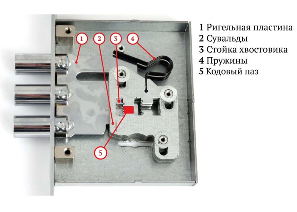 Схема с описанием деталей